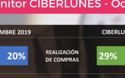 El 29% de los uruguayos compraron en la última edición del CIBERLUNES(R)