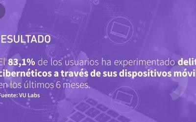 El 45,3% de las empresas en Latinoamérica sufrió un ciberataque en los últimos tres años